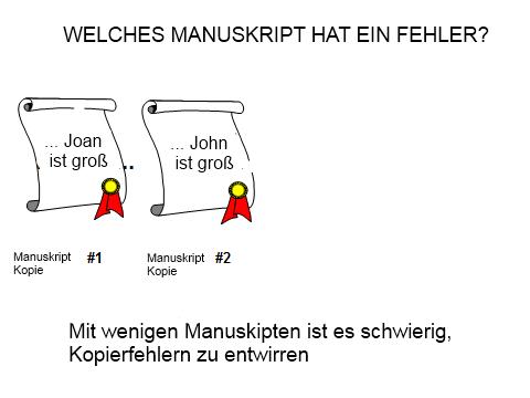 german is bible reliable figure2