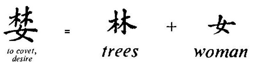 (2) Bäume           +                 Frau                  =           begehren