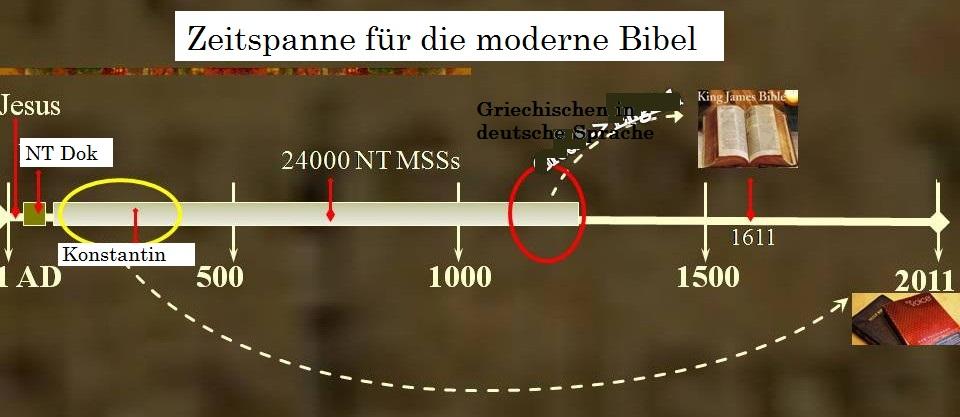 German Constatine Bible